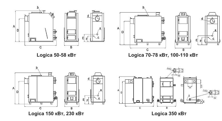 Logica-shema