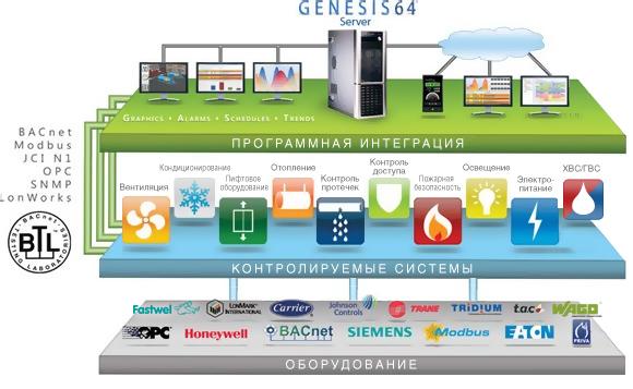 Ремонт квартир под ключ в Иркутске цены Отделка квартир