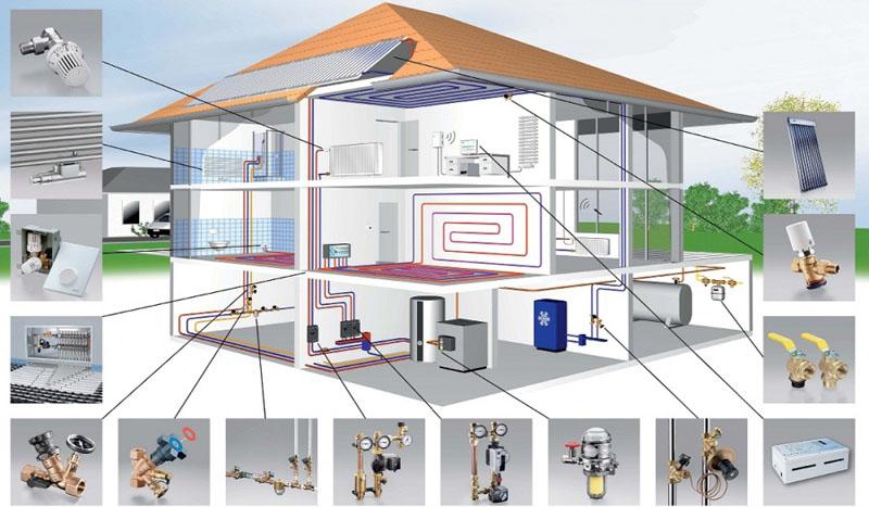 Планировка дома 8 на 8: двухэтажный коттедж за городом